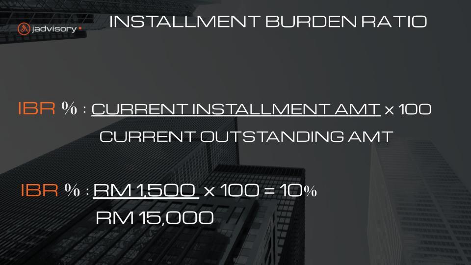 Instalment Burden Ratio - How to find your most burdening loan